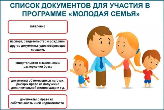 Программа Молодая семья в 2019 году: кто может рассчитывать, условия ипотеки, суть программы