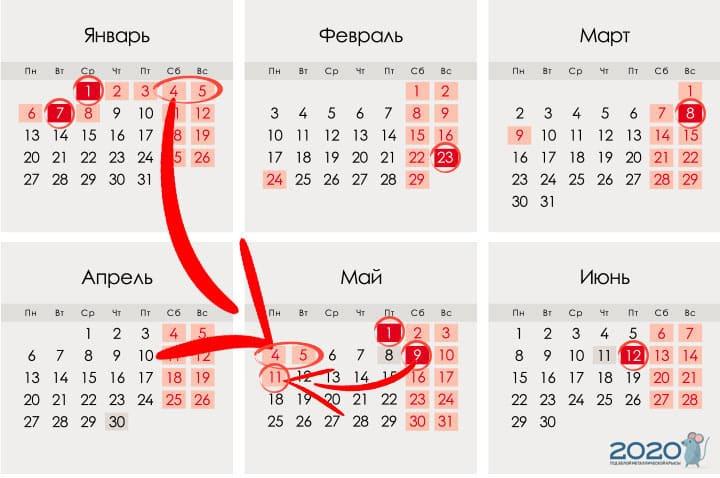 Календарь выходных на 2020 год: все переносы и праздники, производственный календарь 2020