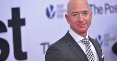 Самые богатые люди планеты по версии журнала Форбс в 2019 году