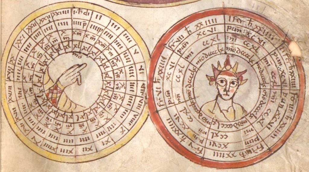 Чем Григорианский календарь отличается от Юлианского: какой используется в России