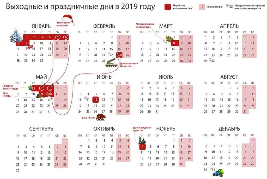 Как мы будем отдыхать на ноябрьские праздники в 2019 году: рабочие и нерабочие дни в ноябре 2019 года