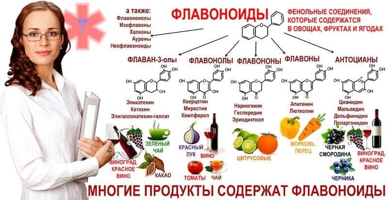 Три ингредиента долгой жизни: яблоки, чай и умеренность. Хочешь жить долго - бросай вредные привычки