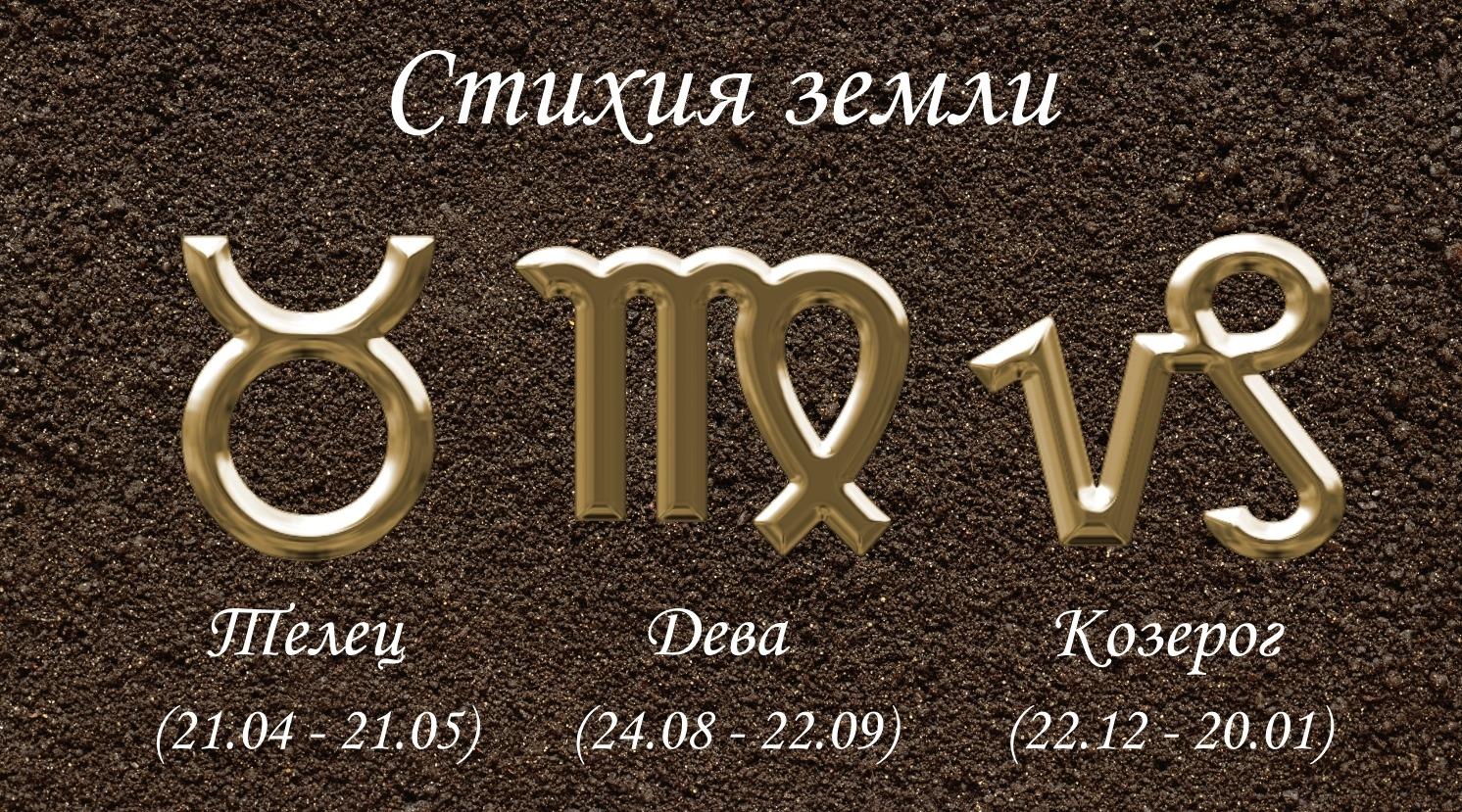 Любовный гороскоп на сентябрь 2019 для всех знаков Зодиака