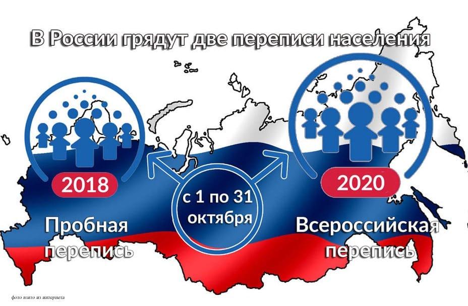 Перепись населения перенесли на 2020 год: демографическое положение в стране