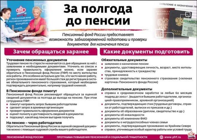 Какие документы нужны для оформления пенсии по возрасту в 2019 году: список необходимых документов