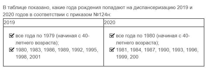 Диспансеризация взрослого населения в 2019 году: нужно проходить или нет, что входит в диспансеризацию, какие года проходят