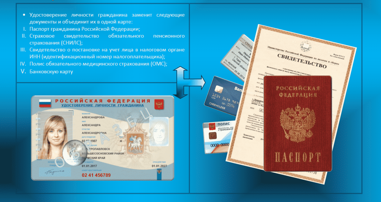Электронный паспорт: когда будут выдавать в России, последние новости
