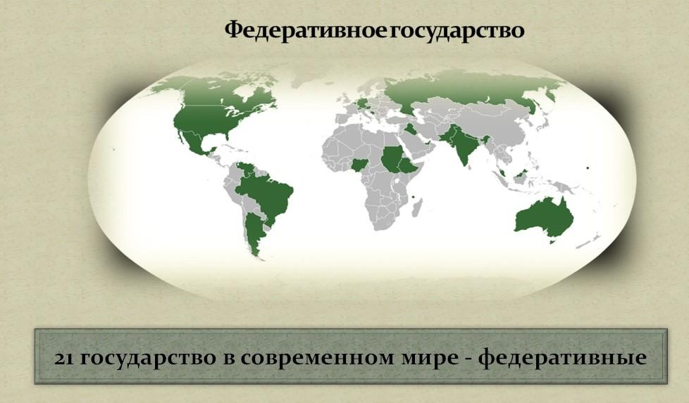 Почему Россия является федерацией и чем отличаются права её субъектов