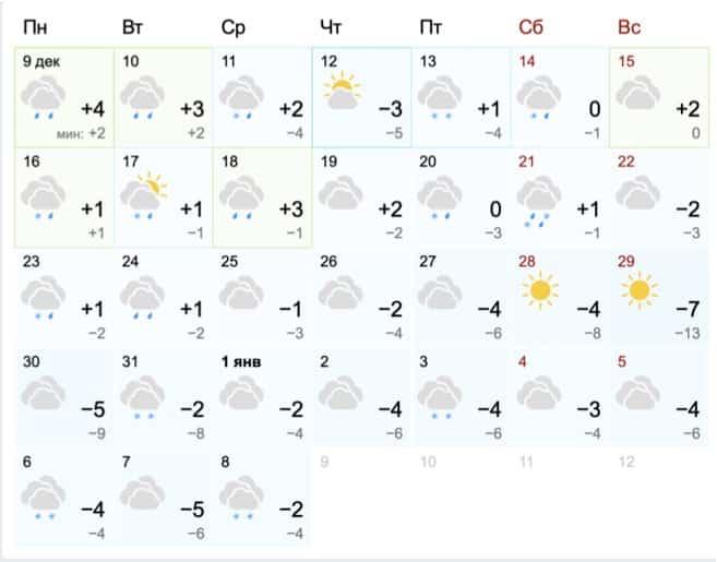 Прогноз погоды на Новый 2020 год в Москве и Подмосковье удивил экспертов