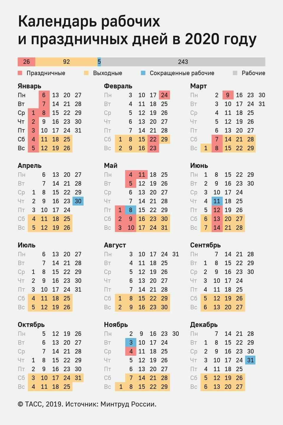 Точные сроки выхода на работу после январских каникул